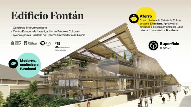 Edificio Fontán