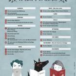 Calendario do Libro e da Lectura 2018, ilustrado por Nuría Díaz